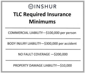 TLc required insurance minimums